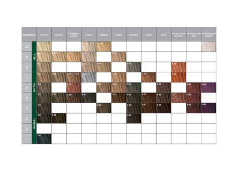 Blond Friseur Dresden Farbpalette Friseur Farbe Produktserie