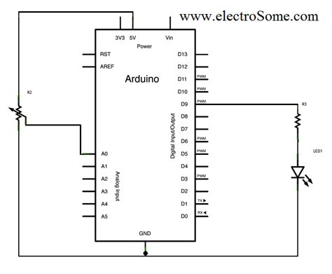 code arduino pwm pwm pulse width modulation using arduino