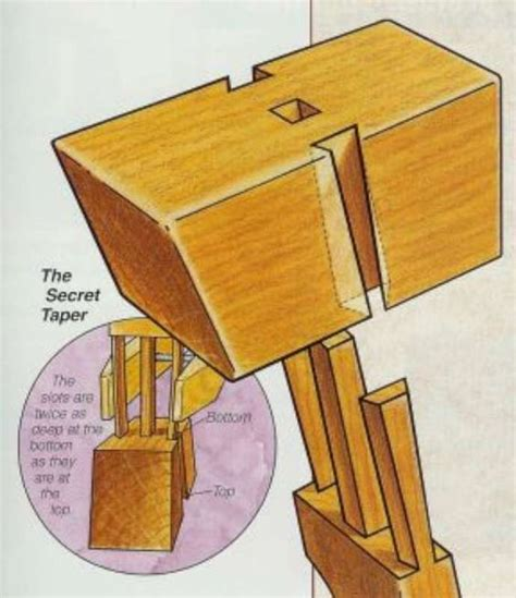 Deko Ideen Wohnzimmer 4399 by 613 Besten Modell Bilder Auf Modell Zeichnen