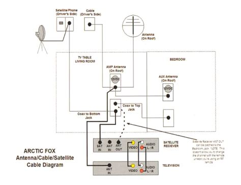 coax wiring diagram 19 wiring diagram images wiring