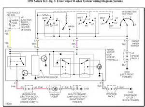 1999 saturn sl1 windhshield wipers electrical problem 1999 saturn