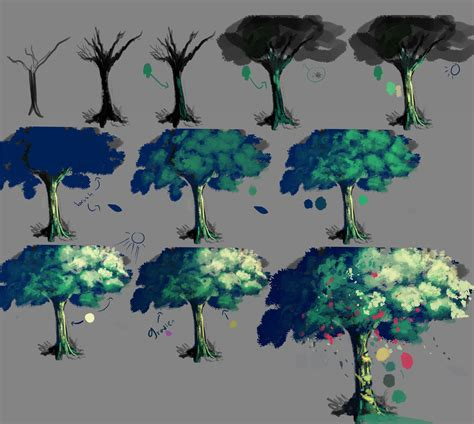 tree drawing tool tutorial how i make the tree by caphricorn on deviantart