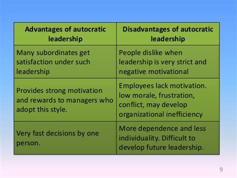 advantages disadvantages of people oriented leadership styles basics of leadership by dr avinash joshi