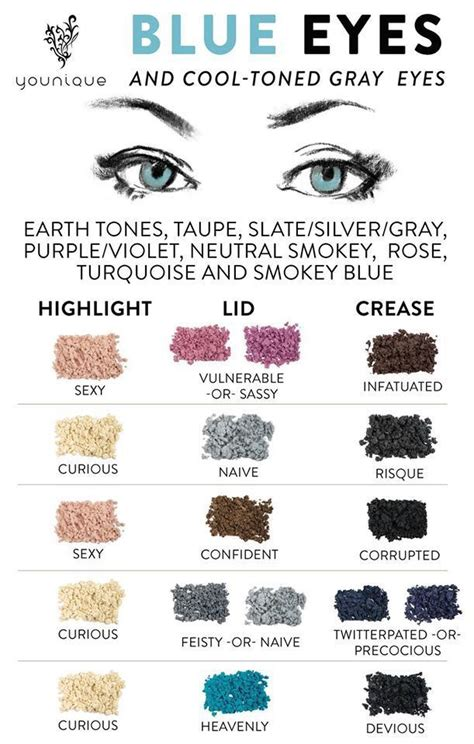 what colors make you look great pigment combinations to really make those blue