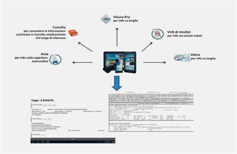 dati maggioli concilia mobileconcilia mobile maggioli informatica