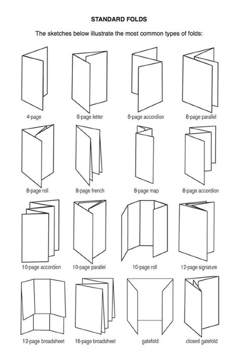 Different Paper Folds - folding a brochure in many different ways name of folding