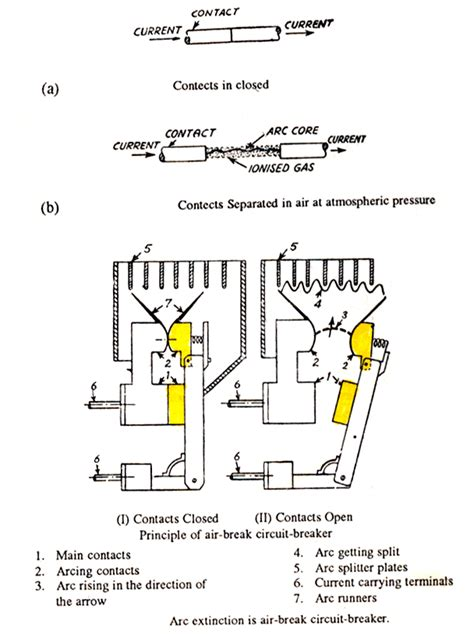 wiring diagram of air circuit breaker 28 images