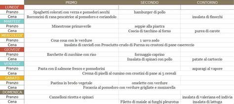 alimentazione corretta menu settimanale dieta mediterranea menu settimanale pdf bk77 pineglen