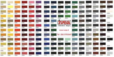 prodotti colori ral cionario completo per verniciatura