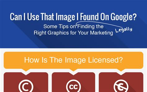 google images you can use can i use that image i found on google infographic
