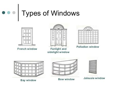Types Of Windows Designs Mansard Roof Gambrel And Gambrel Roof On Pinterest