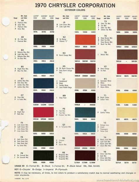 classic colors 1970s colors classic color question dodge challenger