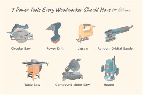 power tools  woodworker