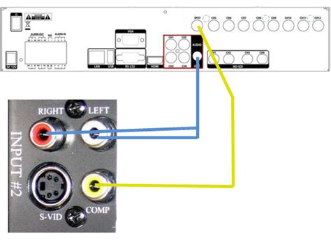 Cctv Connect Hp how to setup audio surveillance from a cctv dvr to tv monitor security surveillance