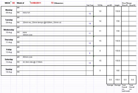 running log template i run like me running log 2011 week 32