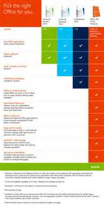 software distribution microsoft office 2013