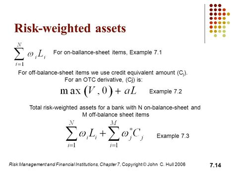 tier 3 weight management hull bank regulation and basel i ii iii ppt
