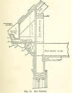 Roof Cornice Detail Details Of Construction Gutter Floor Fig Building