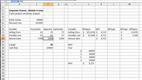 Npv Sensitivity Analysis Excel Template Corp Finance Module 4 Npv Sensitivity Analysis Youtube
