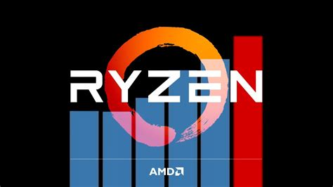 bench marks amd ryzen 7 1800x 8 core cpu benchmarks leaked giving intel s 1000 8 cores a run