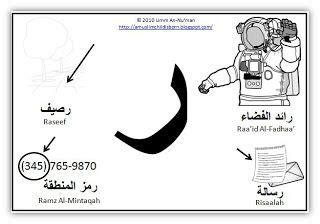 Set Jannah 3in1 17 best images about arabic on arabic alphabet