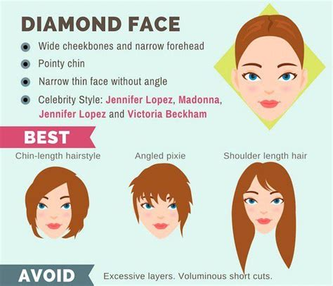 Best 25  Diamond face shapes ideas on Pinterest   Diamond