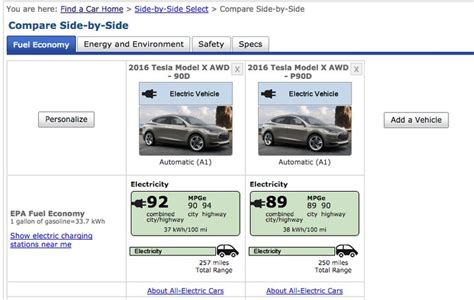 How Much Does A Tesla Model X Cost Epa Says Tesla Model X Suv Has A 257 Mile Range
