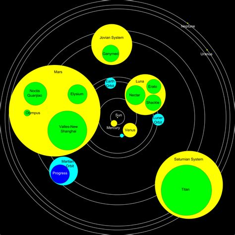 his bright light danielle steel free ebook download solar system map scaled to population density eclipse phase