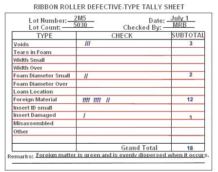 tally sheet template tally sheet template letter format business