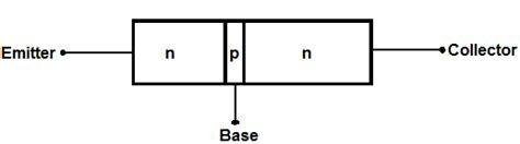 what is the largest region of a bipolar junction transistor bjt