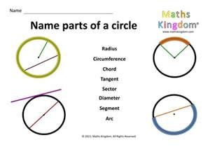 name parts of a circle by mathskingdom teaching