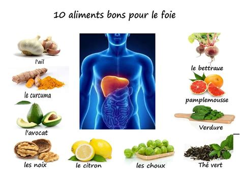 Detox Du Foie by 10 Aliments Bons Pour Le Foie Vegge