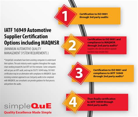 tag supplier audit iso simpleque