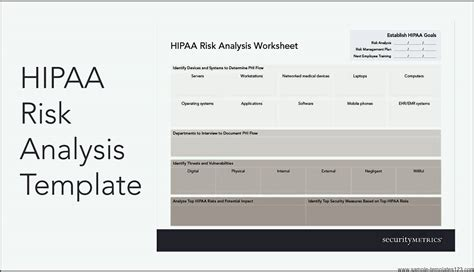 hipaa risk analysis template hipaa security risk assessment template sle templates