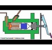 Animation How Brake Master Cylinder Works  YouTube