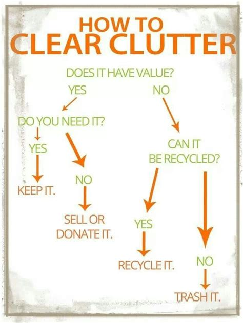 cleaning clutter how to clear clutter for the home pinterest