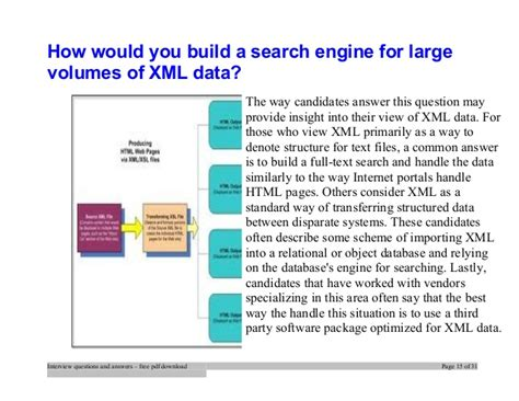 xml database tutorial pdf top xml interview questions and answers job interview tips