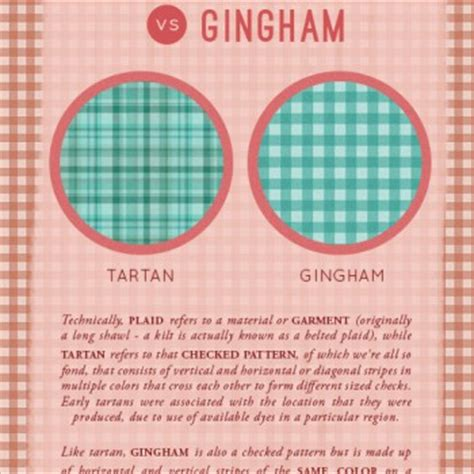 gingham vs plaid vs tartan pattern book design sponge