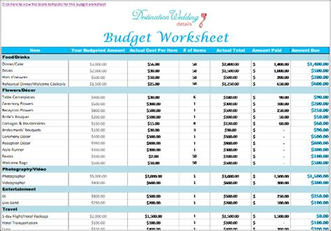 Easy Spreadsheets by The Collections