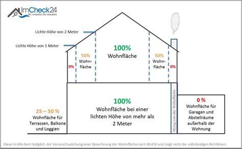 Raum Quadratmeter Berechnen by Mullabfuhr Biotonne Wohnzimmerz Quadratmeter Berechnen