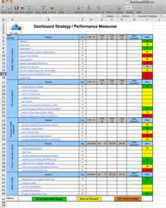 performance metric template best photos of dashboard metrics template metric
