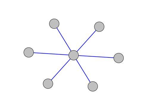 networkx get layout python saving a matplotlib networkx figure without