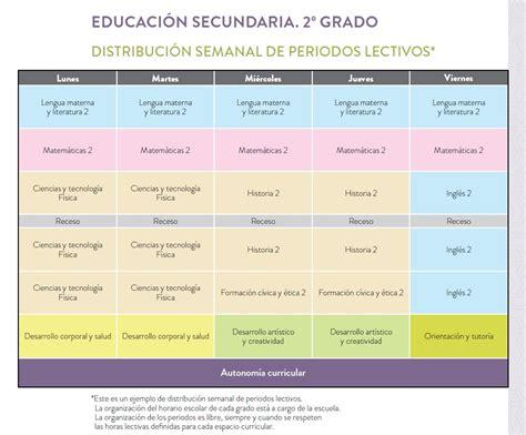 tercer grado primaria programa curricular ejemplo de horario escolar para secundaria de la propuesta