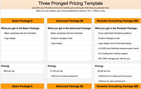 pricing schedule template three tier pricing strategy how it works w template