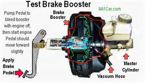 Brake Boost Vacuum System Mechanical Failure Index Of Library