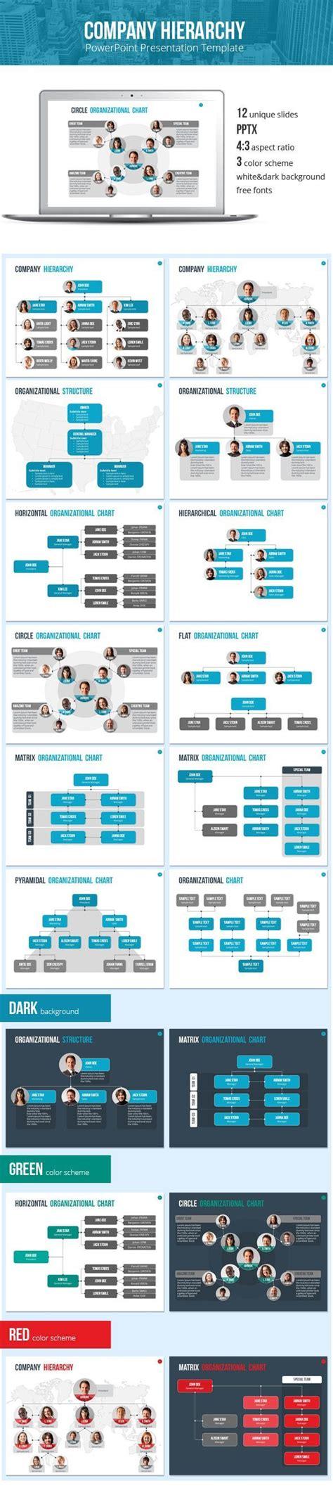 organizational design proposal 25 best proposal graphics images on pinterest info