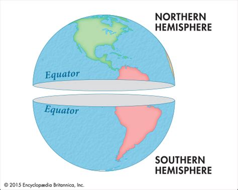 hemispheres 5th grade science ed resources