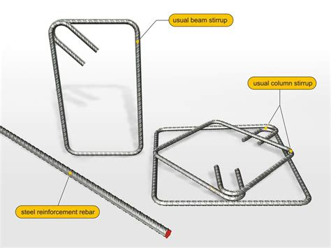 design of rcc frame image gallery stirrups reinforcement