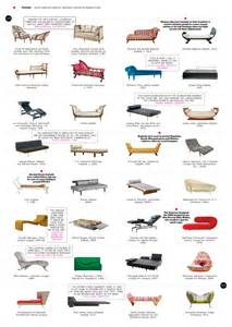Sofas By Stanley A Short History Of The Fainting Couch Nytimes Com