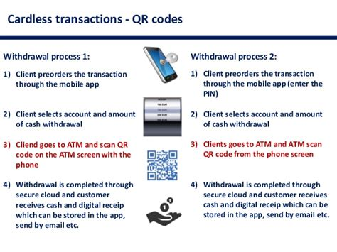 how to make a withdrawal without a debit card the opportunities and challenges offered by cardless atms
